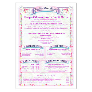 Image is loading Personalised-40th-Ruby-Wedding-Anniversary-Gift -for-Parents-
