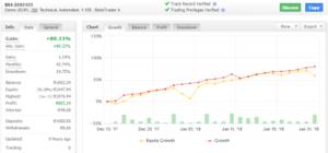 Forex-Expert-Advisor-25-Monthly-Profit-non-indicator-trading-system-EA