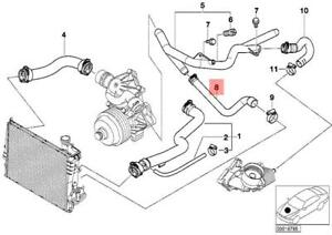 Bmw e39 cooling system diagram
