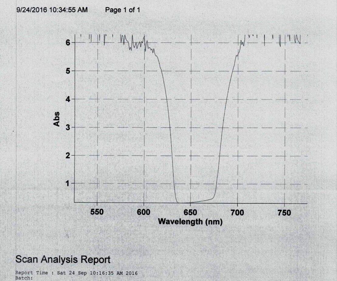 Filtro óptico astronomía ERF para un hidrógeno y SII Filtro 1.25  99.9% r Oliva 7 Vis