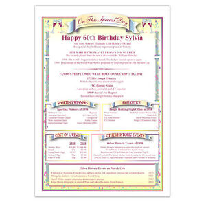 Image Is Loading 60th Birthday Gift Unique Personalised Print For Mum