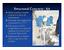 Armatura-IN-CEMENTO-opere-edilizie-presentazione-PowerPoint-su-CD miniatura 5