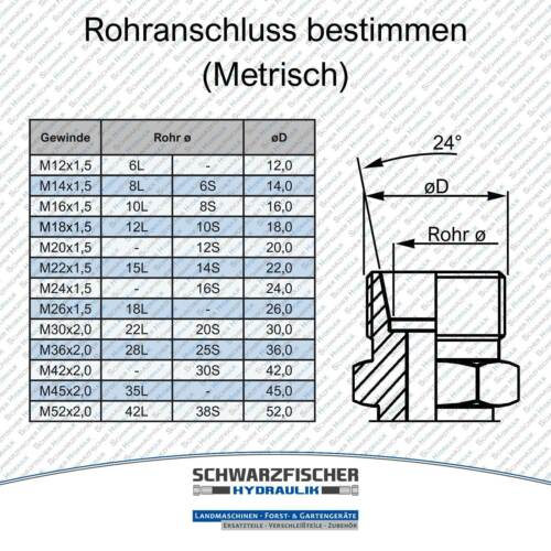Hydraulic Hose 2sc dn19-22l CEL//CEL m30x2 length up to 9000 MM