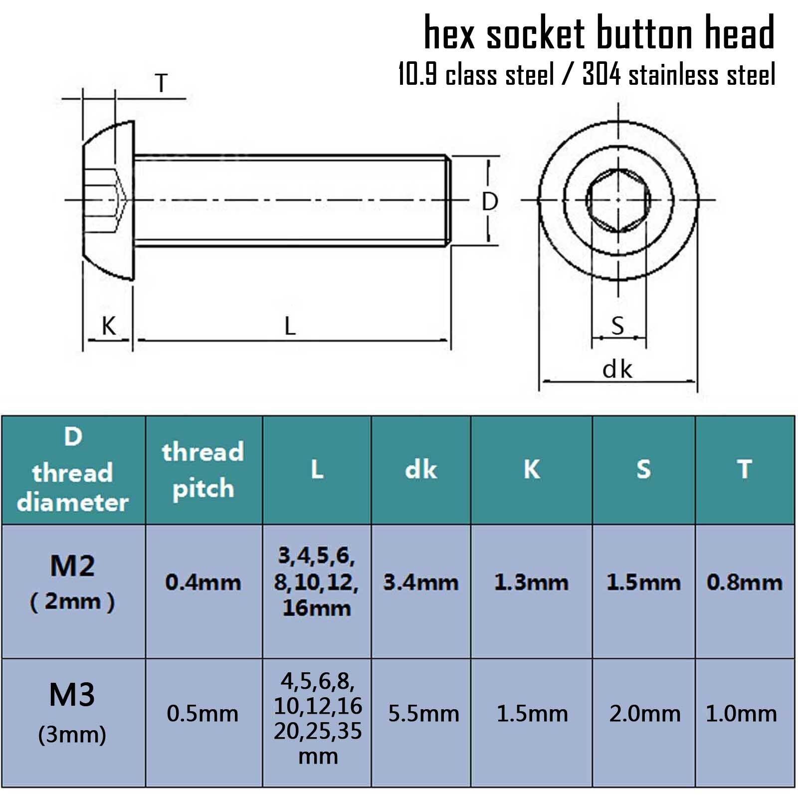 M4 4mm M5 5mm ZINC PLATED CAP HEAD SCREWS Grade10.9 SOCKET SCREWS