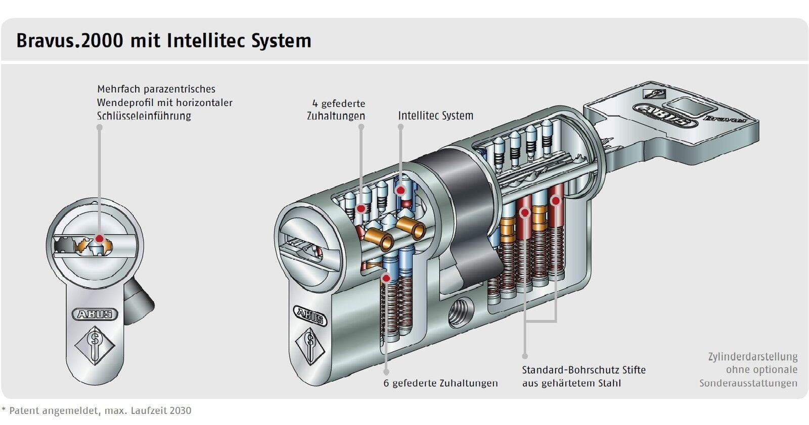 Original ABUS BRAVUS.2000 Zylinder 40-55 B2L410- 40-55 vom ABUS Grünragspartner    Kostengünstig    Neuartiges Design    Elegantes Aussehen    Diversified In Packaging