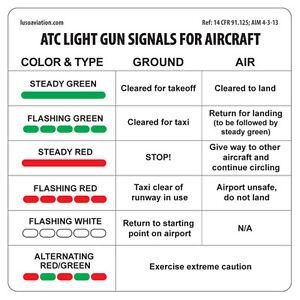 Details about ATC Light Gun Signals For Aircraft Placard 2-PACK, Sticker  Decal Pilots Aviation