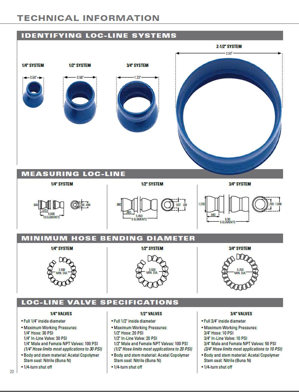 """16 Pack Loc-Line® USA Original Modular Hose System #51849 1//2/"""" Nozzle-Rama"""