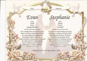 Personalized Name Meanings Beautiful Gift for Anniversary or Wedding-Custom<wbr/>ize