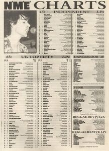 NME-CHARTS-FOR-27-4-1985-TEARS-FOR-FEARS-WERE-NO-1