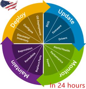 iDRAC8-Enterprise-License-for-DELL-R330-R430-R530-R630-R730-R730XD-R830-R930
