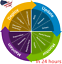 iDRAC8-Enterprise-License-for-DELL-R330-R430-R530-R630-R730-R730XD-R830-R930 thumbnail 1