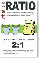 What Is A Ratio - Math Poster