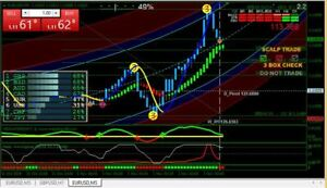 Forex Trading System Fx Indicator Best Mt4 Trend Strategy Super