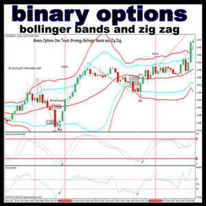 Forex Indicator Mt4 Forex Indicator Binary Options Bollinger Bands