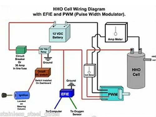 HYDROGEN   HHO 21 PLATE DRY CELL COMPLETE STARTER KIT