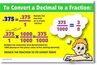 Convert Decimal To Fraction - Math Poster