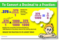 Convert Decimal To Fraction - Math Poster