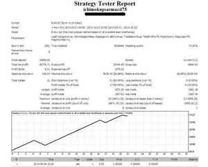 Free download expert advisor forex robot