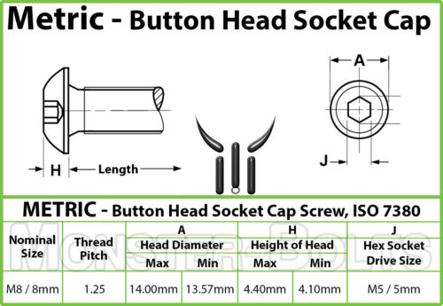 A2 ISO 7380 M8-1.25 x 20mm Stainless Steel Button Head Socket Hex Cap Screws