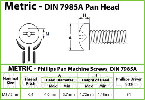Steel w// Black Oxide  DIN 7985 A M2 x 10mm  Phillips Pan Head Machine Screws