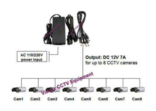 DC 12V 7A Power Adapter 8 Ports Split Cable for CCTV Security Camera DVR System