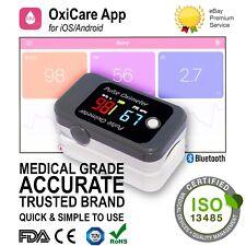 Medical Grade Finger Pulse Oximeter Blood Oxygen Saturation Monitor Heart Rate