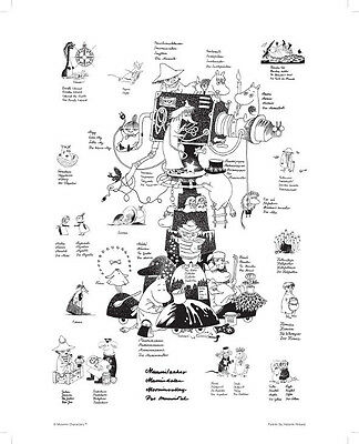 Moomin Poster Moomin Valley Characters 24 x 30 cm