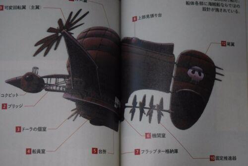 "JAPAN Studio Ghibli Castle in the Sky/"" Book Ghibli no Kyoukasho 2 /""Laputa"