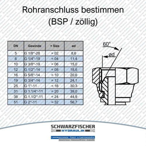 """Hydraulikschlauch 2SC DN16 G5//8"""" DKR//DKR90 BSP-Gewinde Zoll länge bis 9000mm"""