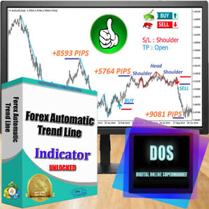 Automated trend lines forex indicator
