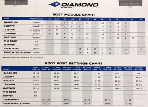 """Diamond by Bowtech Draw Module DB6 Fits Liberty and Justice 25/"""" DL"""