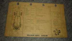 OLD-1960s-SHELL-OIL-Co-CAR-SERVICE-amp-LUBE-CHART-HILMAN-MINX-1940-48