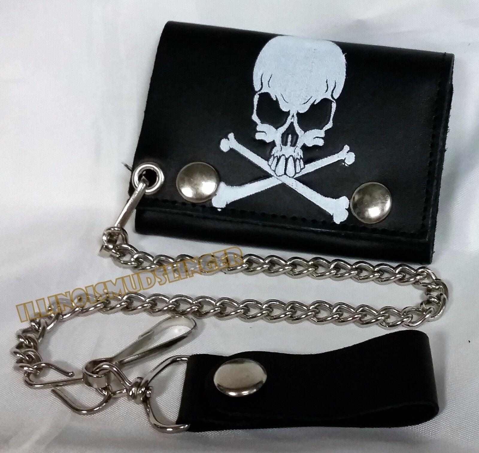 Wallet & Chain 4
