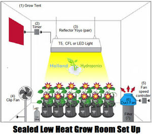 Image is loading Sealed-Grow-Tent-Room-Setup-Hydroponic-Grow-Light-  sc 1 st  eBay & Sealed Grow Tent/Room Setup Hydroponic Grow Light T5 24w 54w PL ...