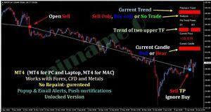 Fibonacci forex scalper trading system