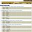 M5-X-0-8-Spirale-Cannelure-Hss-E-Vert-Bague-Hardslick-Tap-TM81530500-Europa-Tool miniature 10