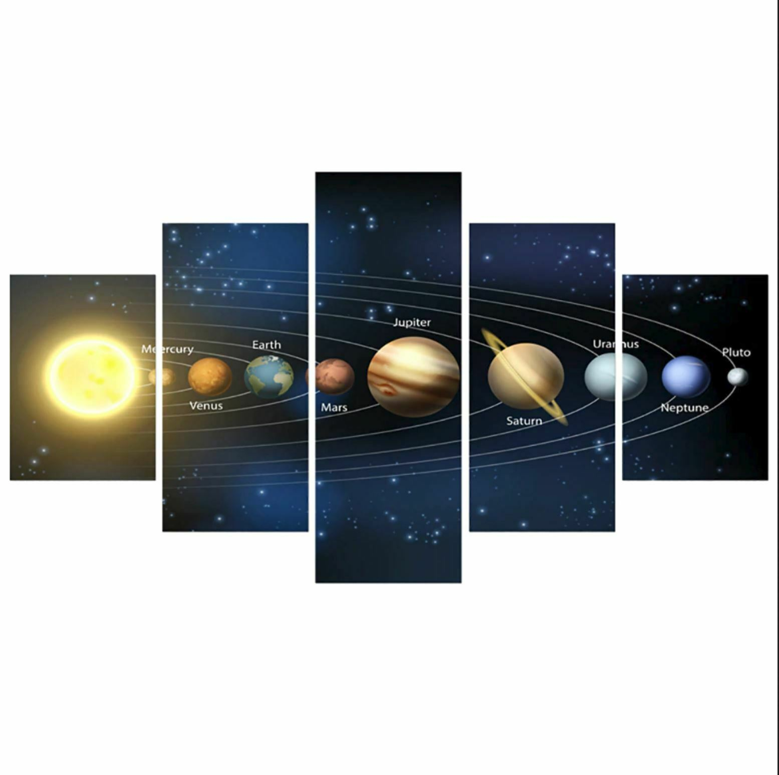 Planets in Solar System 5 Pcs Canvas Wall Art Home Decor Print Poster Picture