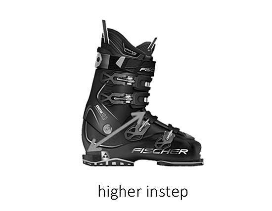 Skischuhe Fischer Cruzar X 9.0 9.0 9.0 Thermoshape Flex 90 Skistiefel 2019 8f571d