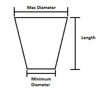 Paquete De 100 tapones de silicona cónicos 1.6mmx5.08mm enmascaramiento de alta temperatura revestimiento de polvo