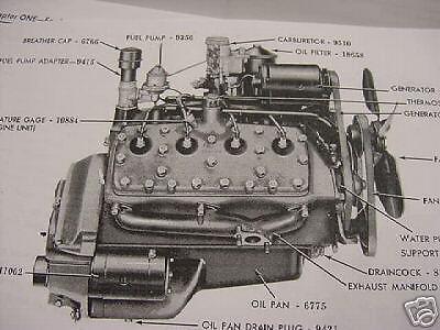 ford v8 flathead engine & axle repair manual 1937~1946 on cd in  pdf format    ebay