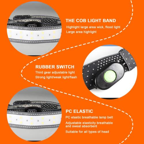 950 Lumens Headlight Super Bright COB 26 LED Headlamp Outdoor Running Head Torch