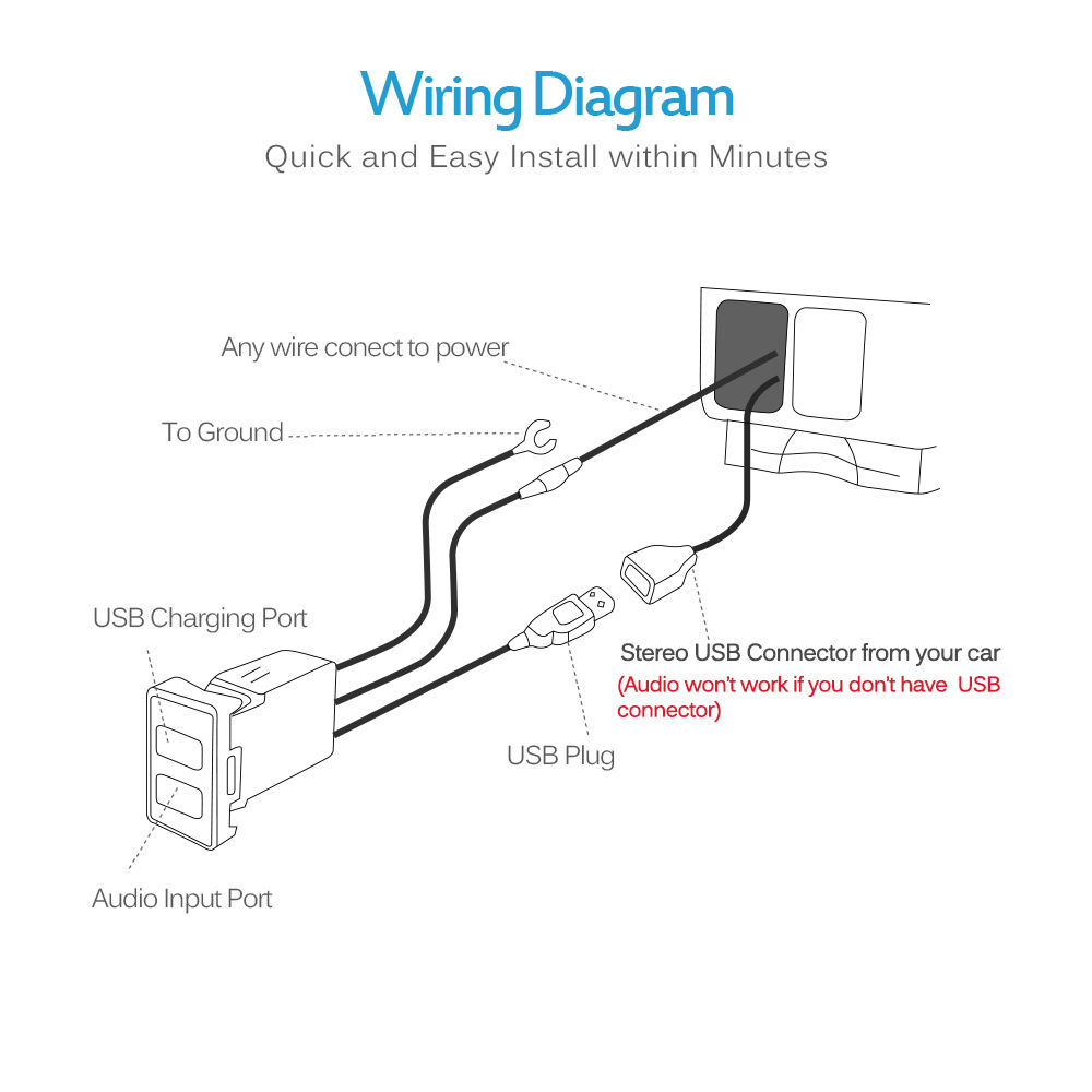 Mictuning Car Dual Usb Charger Audio Port For Toyota Fj Cruiser 2007 Multiuse System Diagram 2011 09 Ebay