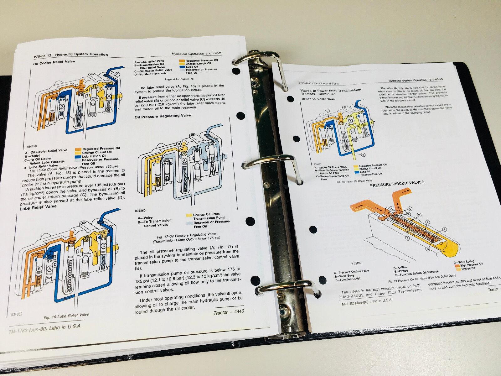 John Deere 4440 Tractor Service Manual Technical Repair Shop Book Overhaul  | eBay