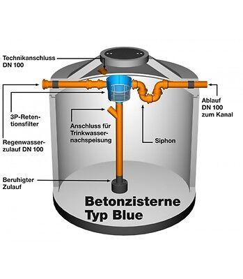 Regenwassernutzung Pegelanzeige Füllstandsanzeige Zisterne Wassertank