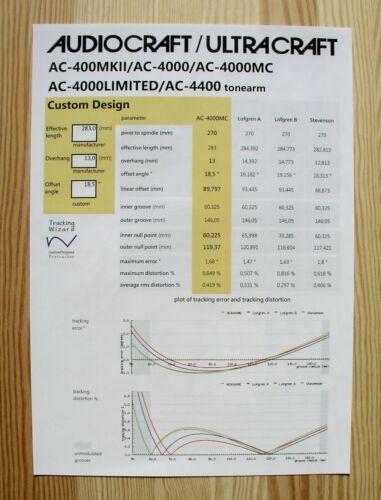 Audiocraft//Ultracraft AC-400MkII//AC-4000//AC-4400 Tonearm Alignment Protractor