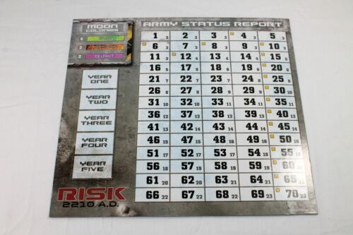 Board Game 2007 Avalon Hill YOUR CHOICE Replacement Parts Pieces RISK 2210 A.D