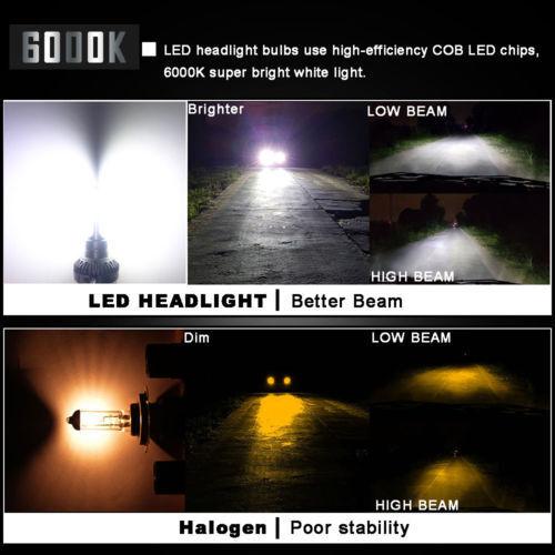 2PCS Mini CREE H7 1500W 225000LM Car LED Headlight Kit High Low Light Bulb 6000K