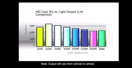 Xentec Slim HID Kit Xenon Headlight Conversion Light Bulbs Ballasts High Low Fog