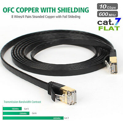 6FT Black CAT 7 Cat 7 10GB Ultra-Fast 2-Pack, 100FT=30M Cable only STP Flat LAN Network Internet Cable Cord Lot