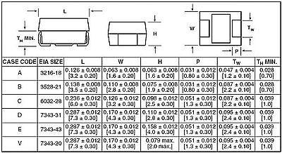 TAJB334K050SNJ AVX Cap Tant Solid 0.33uF 50V B CASE 10/% SMD 12 Ohm 125°C 25 PC